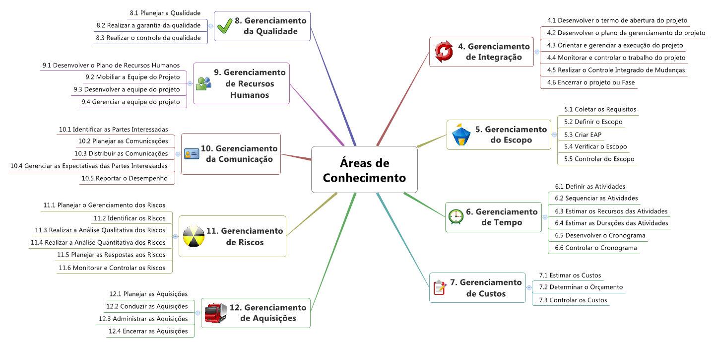 Comportamento organizacional integração no setor de atendimento ao cliente 10